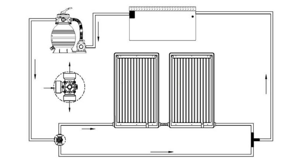 système chauffage piscine solaire